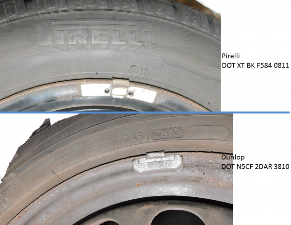 DOT TIN – Tire Identification Number